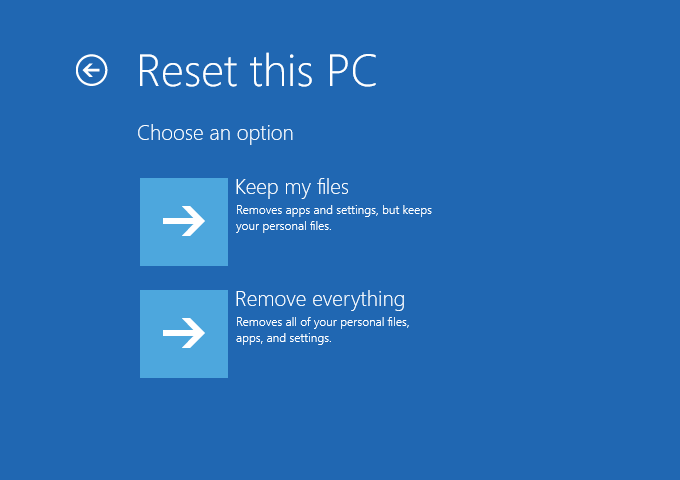 Windows 10 - Windows Recovery Options - Troubleshoot (screen) - Reset this PC (screen) - Refresh this PC -- Windows Wally