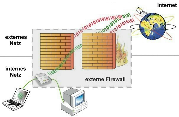 0x80096004 -- Router Firewall - Windows Wally